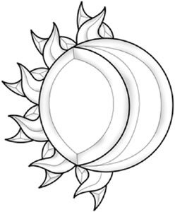 - Sun And Moon Bevel Cluster