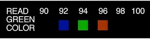 Drug Test Urine Strip, Temperature Label for Drug Screening, Audit Check - Fahrenheit, 100 Pieces