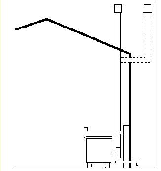Southern Burner Vented Heater for Greenhouses (Propane Gas with Set-Back Thermostat)