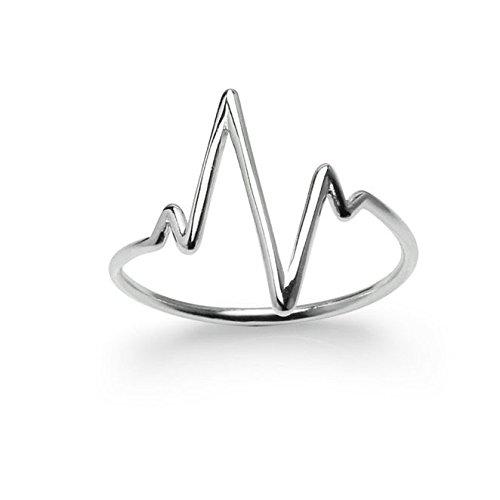 pulse ring - 4