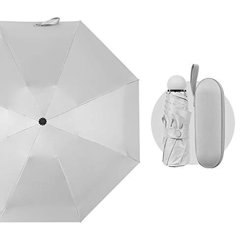 (HowLoo Sun Umbrella UV Protection for Walking Portable Mini Capsule Ultra Light Sun Sunscreen Multi Colours (Gray))