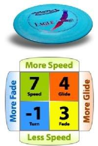 Innova Technology Eagle Dx Plastic Fairway Driver Disc