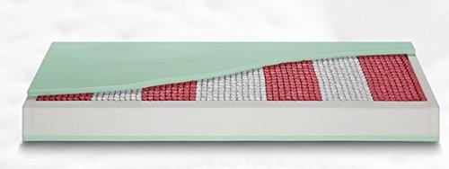 Colchón doble 160 x 190 Anniversary Bedding 3000 Muelles Independientes con Topper Memory Foam: Amazon.es: Hogar