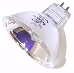 Led Light Bulb Market Analysis - 9