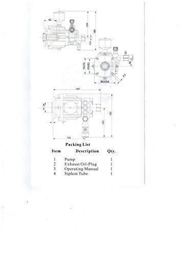 ghdonat.com Patio, Lawn & Garden Pressure Washer Parts ...