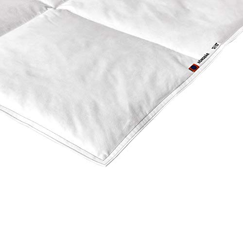 Ikea Comforter Full / Queen Duck Feather Fill, Cooler Less Fill, Honsbar
