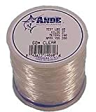 Cheap Premium 50lb Test 1lb Spool 1000yds