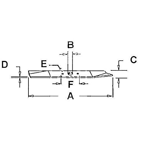 amazon com: all states ag parts finishing mower blade woods 306 13404:  garden & outdoor
