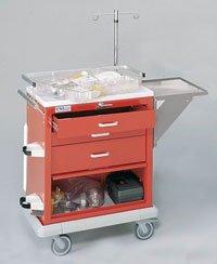 6063204 Emergency Pkf FOR ucm-cart EA Waterloo Industries -EMERPKGM