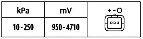 Pressione alimentazione N/° raccordi 3 con guarnizione HELLA 6PP 009 400-521 Sensore