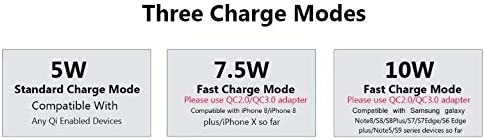 C/&I Wireless Charger, Fast Wireless Charging Pad Durable No AC Adapter Compatible with All Qi Enabled Apple//Samsung Devices 10W//7.5W//5W