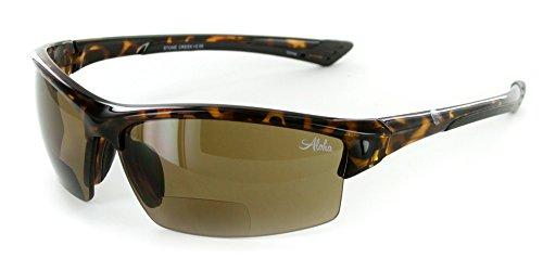 Aloha Eyewear