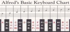 key chart - 3