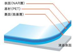 OverLay Plus for GARMIN Edge 810 / 800 低反射 アンチグレア 非光沢 ノングレア 液晶 保護 シート フィルム プロテクター OLGMNED800