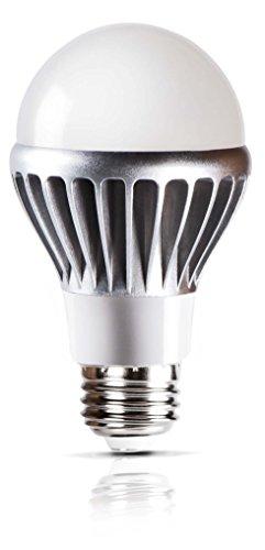 Alset Led Lighting in US - 5