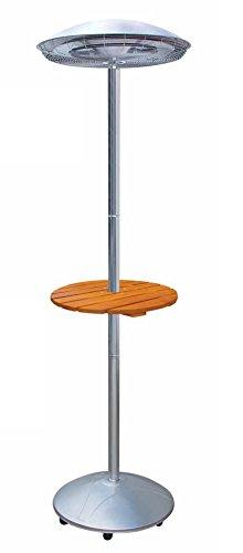Butsir ETEL0001 - Estufa eléctrica Circular, 2 m