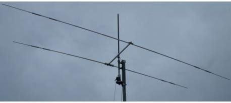 Prosistel PST32 Yagi tribanda 2 Elementos: Amazon.es: Electrónica