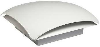 Stego 01803.0-00 Modelo FF 018 Ventilador con Filtro, 300m³/h ...