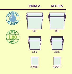 bioecoshop idropittura transpirable lavable para interiores smagliante M13 bioeco sol 750 ml Blanca: Amazon.es: Bricolaje y herramientas