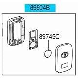 Genuine Toyota Highlander Smart Key 89904-0E120. OEM Keyless Entry Remote Transmitter. 2014-2015 Highlander. 2014-2015 Highlander Hybrid.