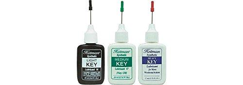 Hetman Key Lubricant Medium