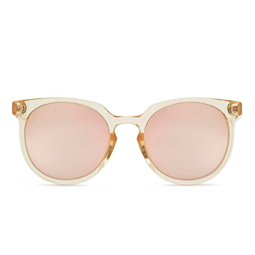 Quay Australia DON'T CHANGE Women's Sunglasses Round w/ Colored Lenses - - Are Translucent Sunglasses