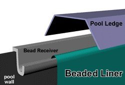 Stoney Creek 3D Quality Pool Products Above Ground Pool Liner 18x33 oval 18x33 ft Oval Beaded x 48