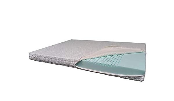 doct Ors Aerosleep Verano Oferta medidoc 7 Zonas de Espuma fría/Espuma de núcleo de colchón 17,5 cm con Funda - Medicott E.C. tamaño: 75 x 190 cm: ...