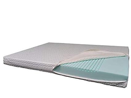 7 - zona di comfort materasso 90x200x17, 5cm, durezza H1 (RG40),  riferimento Milano