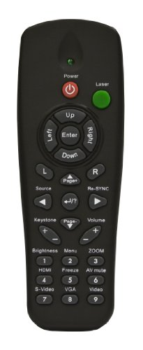 Optoma BR 5030L Remote Control Function