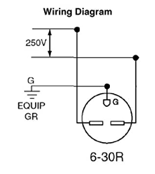 Leviton Oven / Welder Receptacle, 6-30, 30 Amp, 250 Volt, 5372 ...