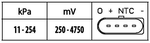 Pressione alimentazione HELLA 6PP 009 400-481 Sensore