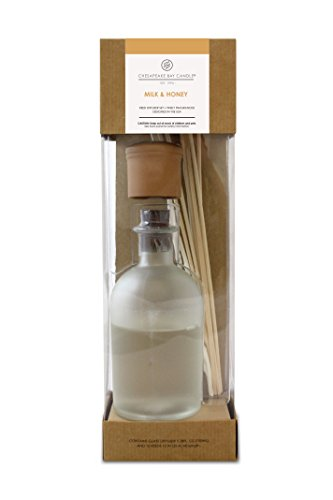 Chesapeake Bay Candle Reed Diffuser, Milk & Honey