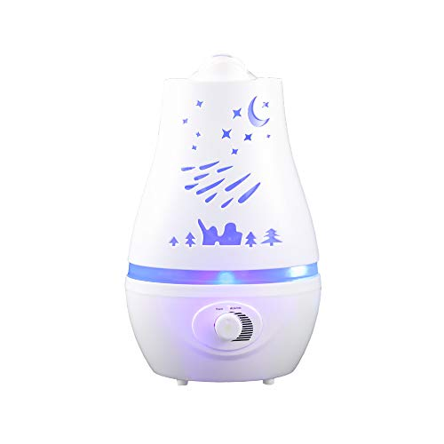 Ultrasonic Cool Mist Humidifier for Bedroom Baby Room,2.2L(0.6 Gal) Premium