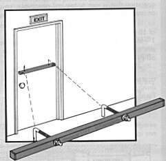 Exit Security SB-010036 Single Outswing Door Bar ()