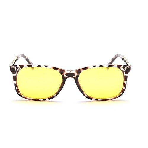 IPOLAR GSG800038C1 UV400 Retro women's Sunglasses,Classic Full - Sunglasses Jabong