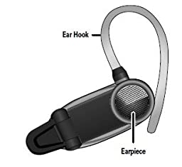 Motorola Boom HX600 100% Handsfree Bluetooth Headset - HX600 {Non-Retail packaging} Bluetooth Version 3.0 with NFC PAIRING works with the Samsung S5 /S4/S3 iPhone 5s /5c /5 / 4 /4s HTC ONE (M8) Nexus, Motorola Phones.
