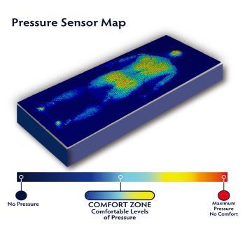 Pressure Sensor Map