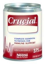 CRUCIAL®, 250 mL