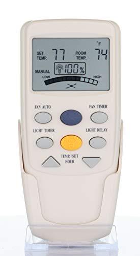 - Anderic Replacement FAN-9T with Fan Timer Key Thermostatic Remote Control for Hampton Bay Ceiling Fans - FAN9T (FCC ID: L3HFAN9T, PN: FAN9T)