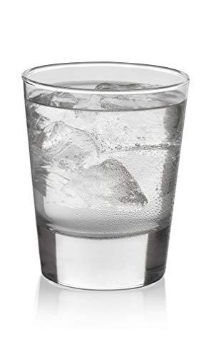 Libbey Geo Rocks Glasses, Set of ()