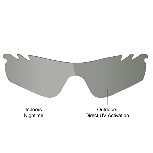 2edccab88977c Lentes de repuesto para gafas de sol MRY polarizadas Oakley RadarLock Path  Vented De alta calidad