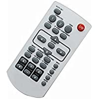 Universal Remote Replacement Control Fit For Panasonic PT-AE100U PT-L759VU 3LCD Projector