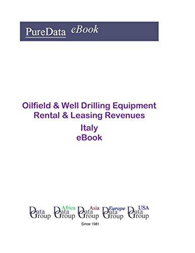 Oilfield & Well Drilling Equipment Rental & Leasing Revenues in Italy: Product Revenues