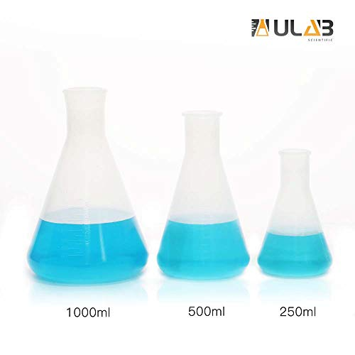 ULAB Scientific Conical Polypropylene Erlenmeyer Flask Set, 3 Sizes 250ml 500ml 1000ml, Narrow Neck Without Cap, Molded Graduations, UEF1015