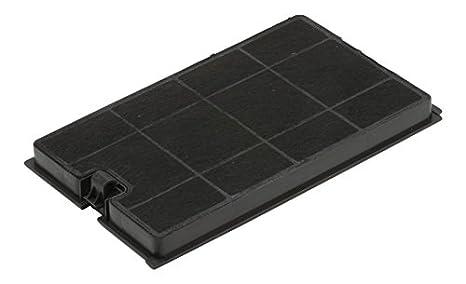 DREHFLEX-Filtro de carbón activo/para diversos modelos de ...