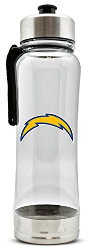 Nfl Water Bottle - NFL Los Angeles Chargers 20oz Clip-On Clear Plastic Water Bottle