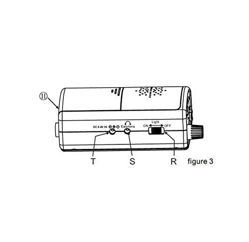 Amazon.com : AR944 Metal Detector UnderGround depth1.5m ...