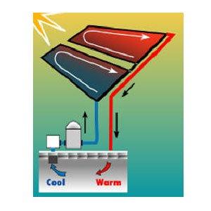 Sungrabber Solar Panel Repair (Sungrabber Solar Panel)