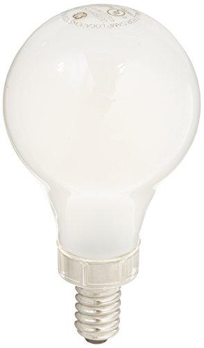 Led Light Bulbs Cancer in US - 8
